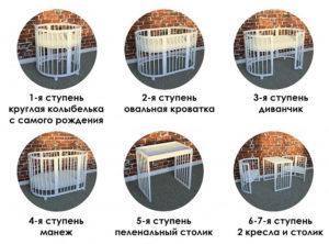 """Детская кроватка """"Рим"""" 6 в 1"""